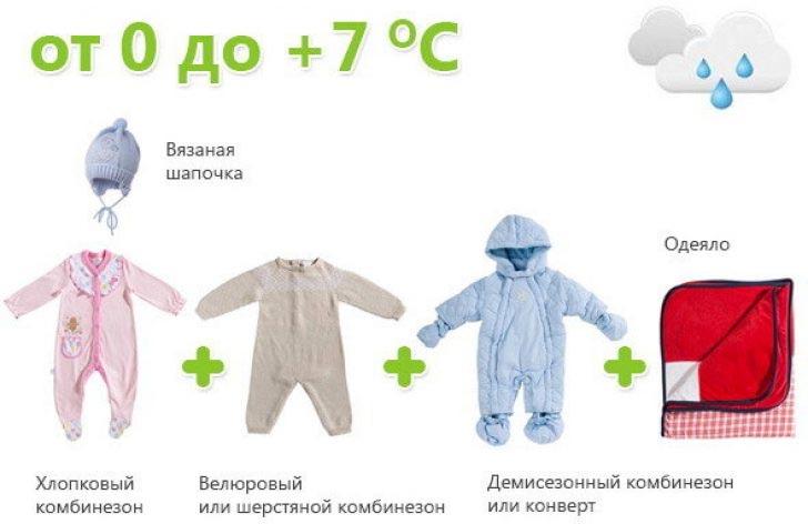 как одеть ребенка весной