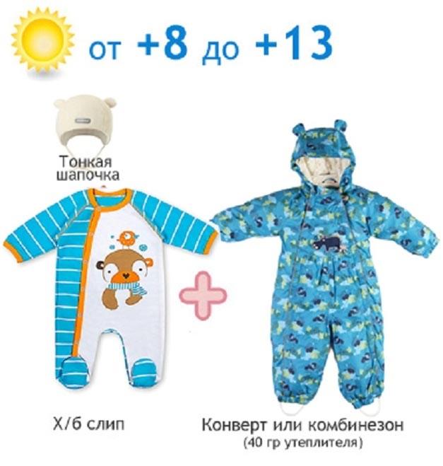 как одеть малыша весной в теплую погоду