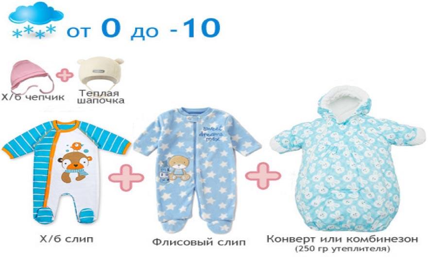 как одеть ребенка зимой в прохладную погоду